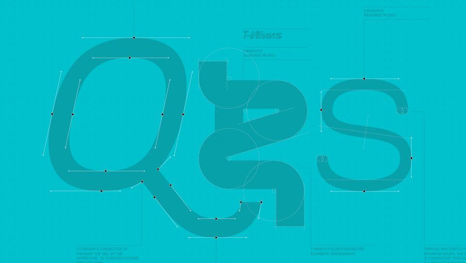 Brand_Type_FeaturedImage